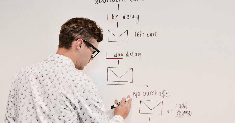 marketing basics - creating marketing funnel